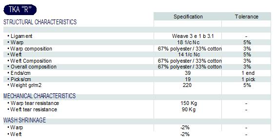 characteristics TKA-R